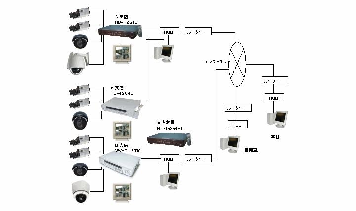 software-接続例-ums-001