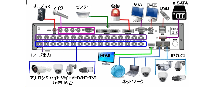 接続例 ATM1643の例