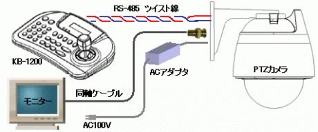 miscs-description-kb-1200-002