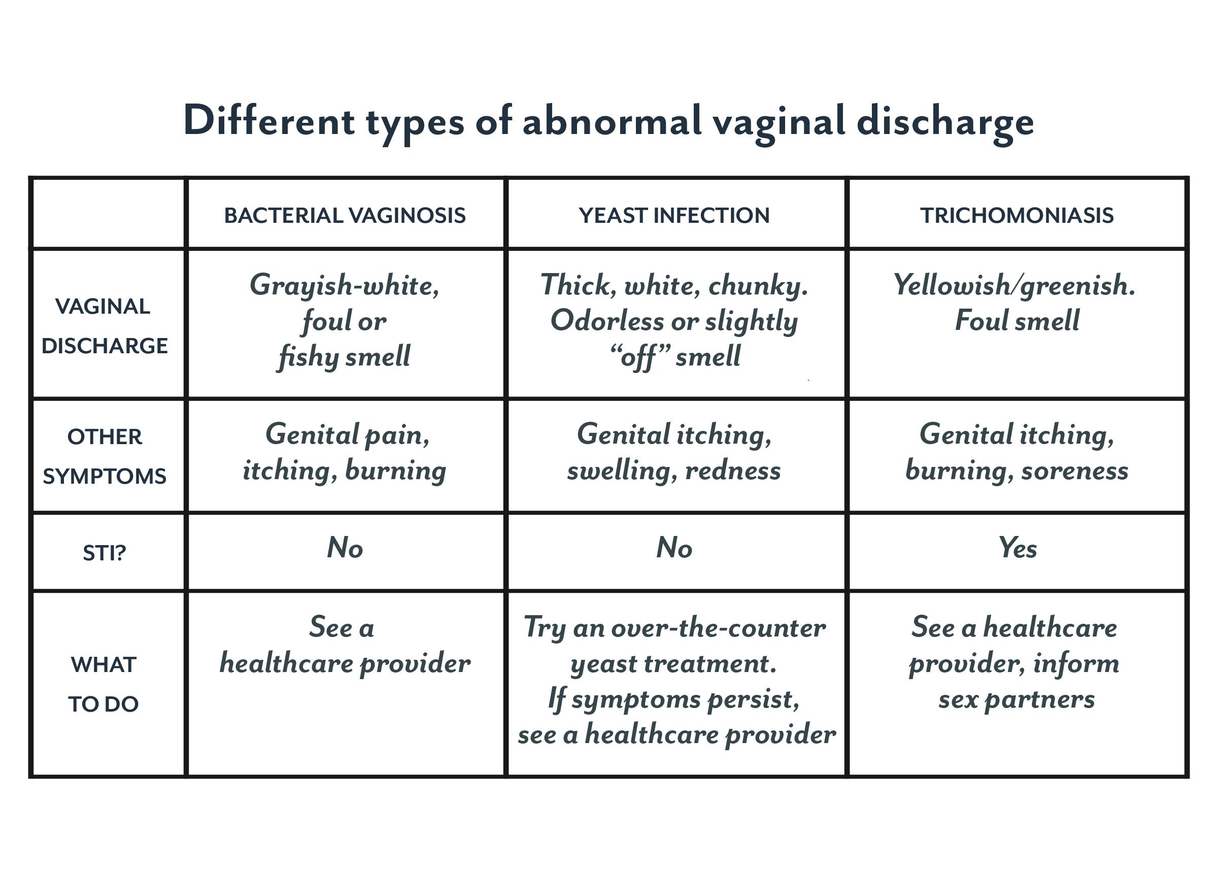 Hpv discharge cure - Cancer nao hodgkin sintomas