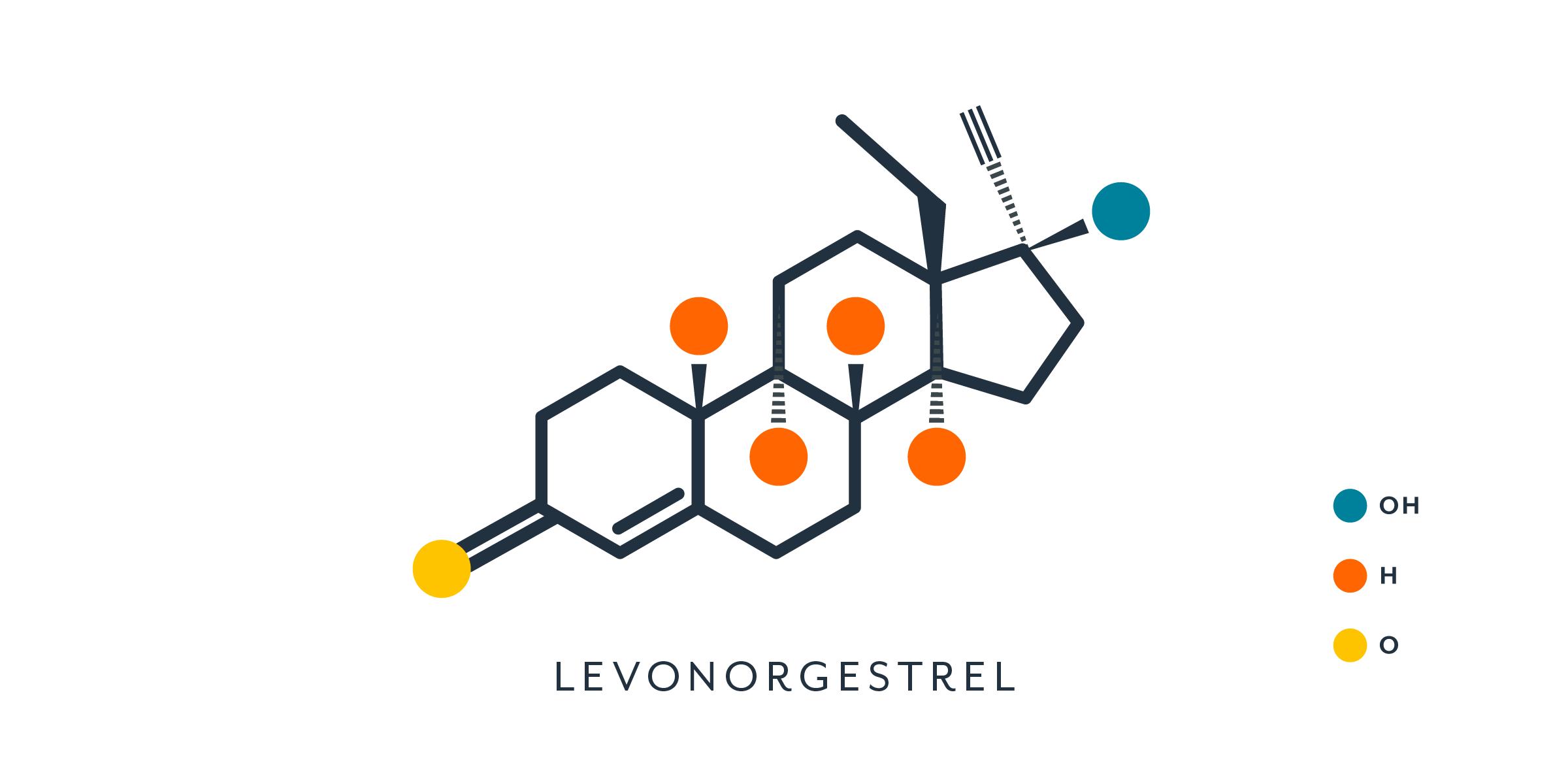 Progesterone: Definition, Levels, Symptoms of Low