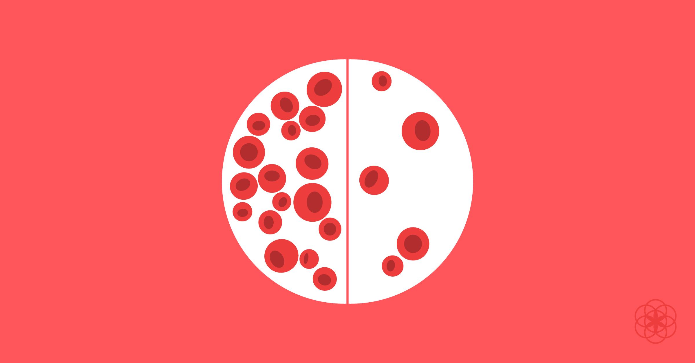 anemia on period