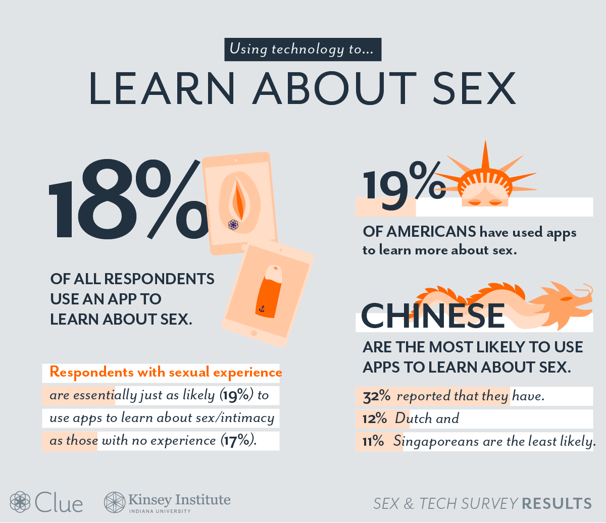 sex-and-tech-survey-sex@2x