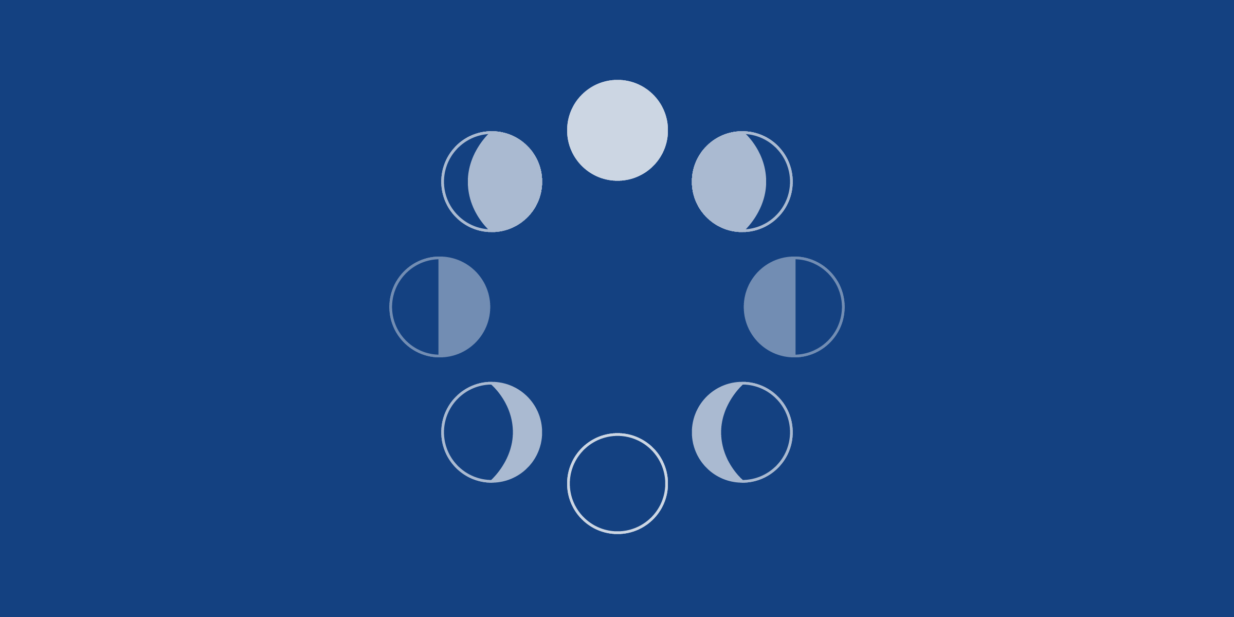 The Myth Of Moon Phases And Menstruation Phase Diagram 3 Lunar