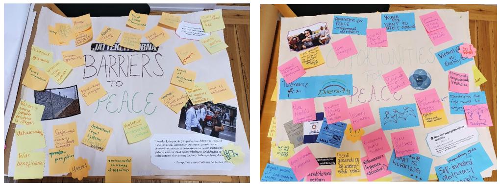 Ovan: bilder från Gloco-loco labbet som hölls 10-12 maj i Uppsala som en del av Peacefinders.