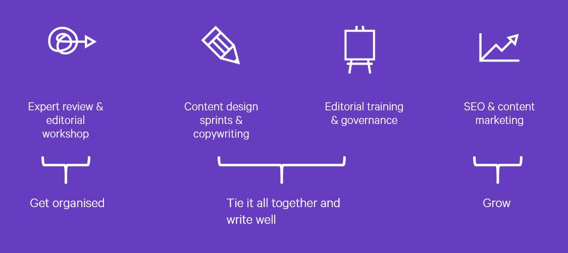 Editorial Diagram
