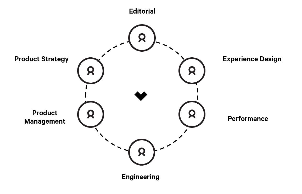 Editorial Diagram 2