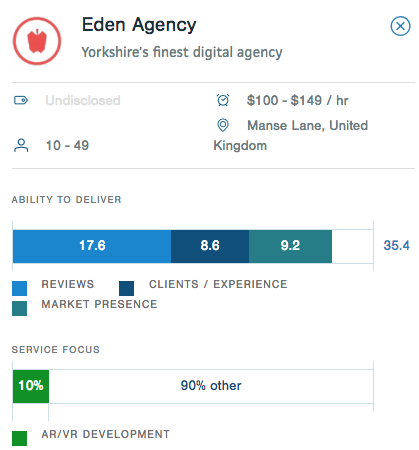 Eden Agency's Clutch profile