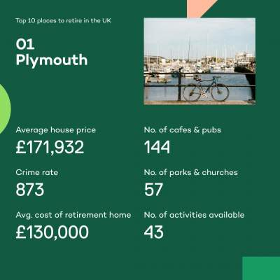 retire-to-plymouth