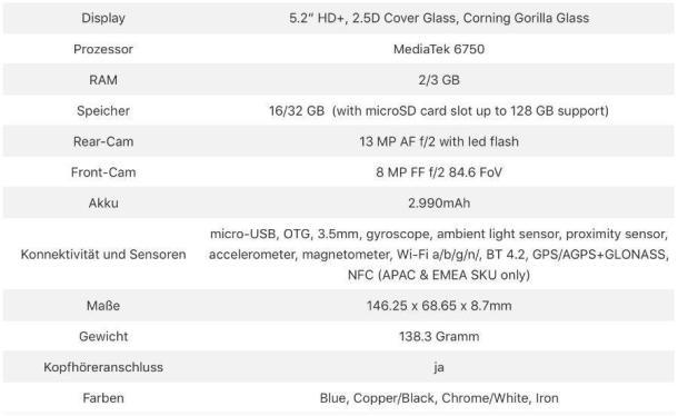 Die Specs des neuen Nokia 3.1 zeigen ein starkes Smartphone der Mittelklasse