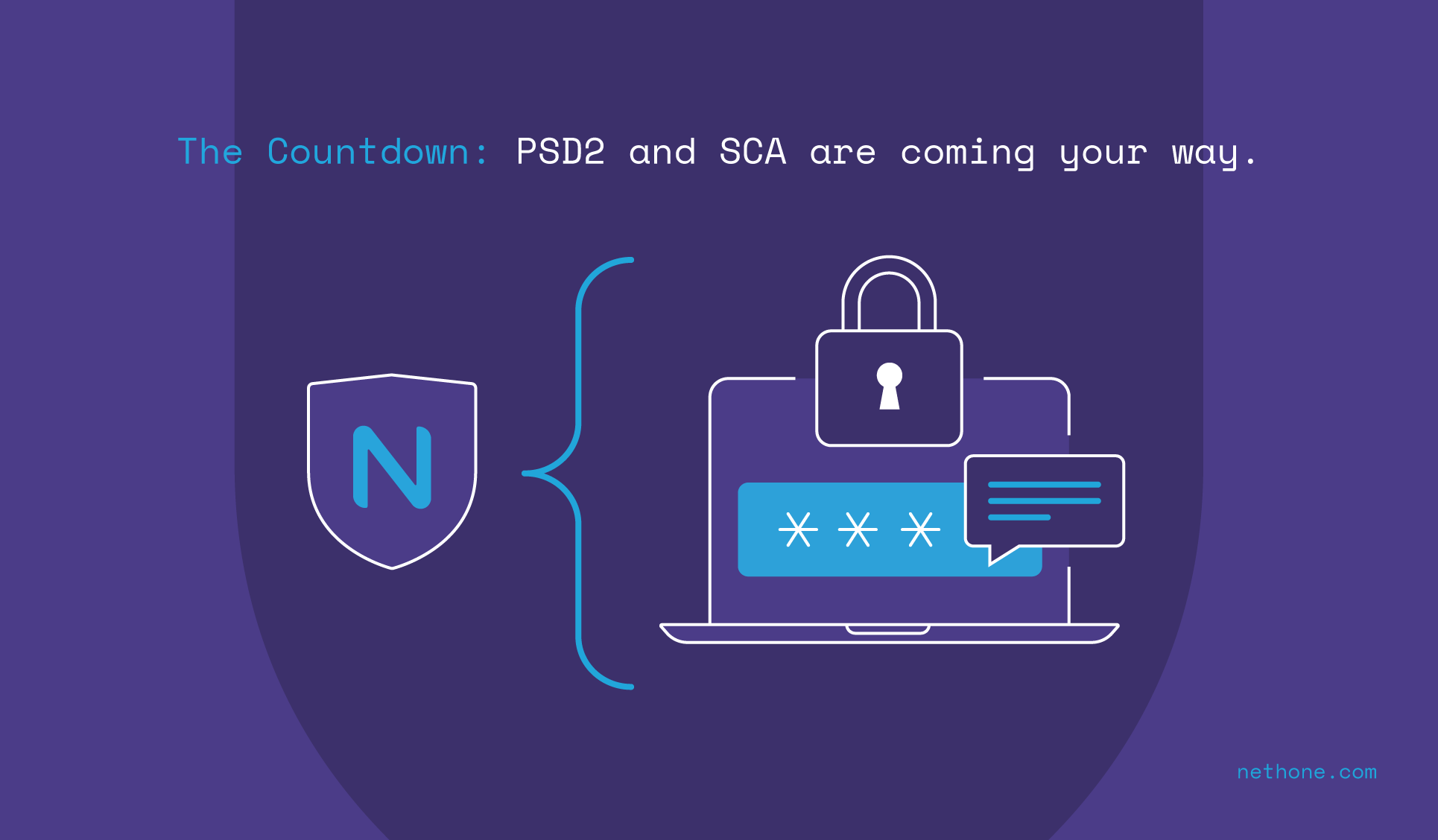 countdown PSD2 and SCA ARE COMING YOUR WAY