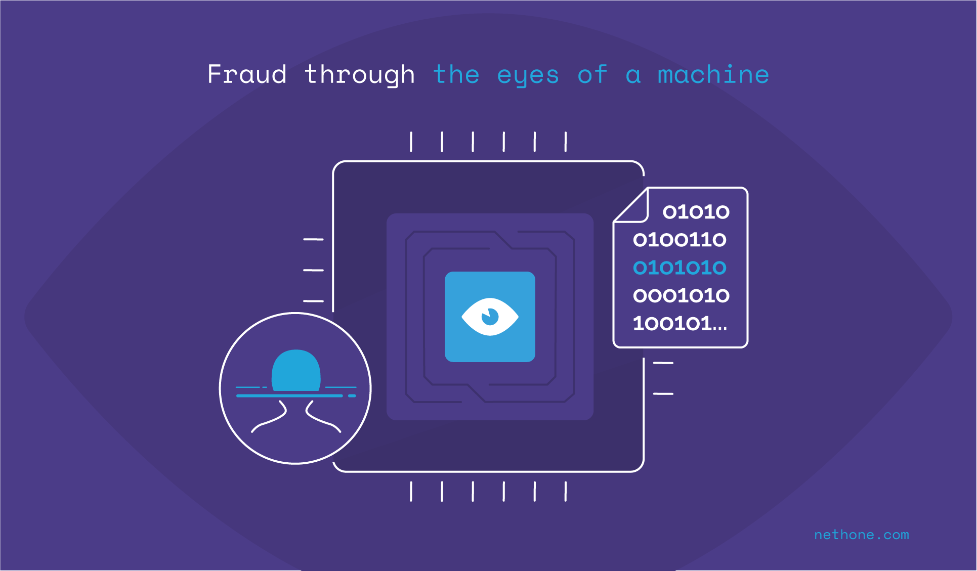 fraud through the eyes of a machine a Nethone blog post