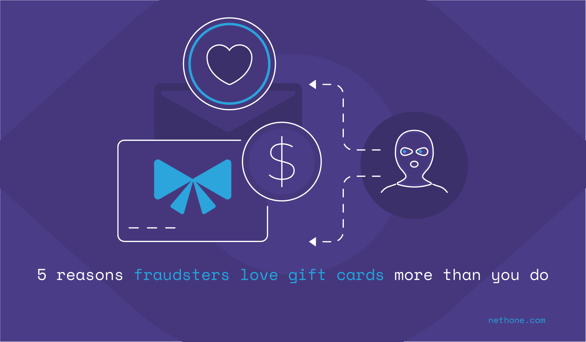 5 Reasons fraudsters love gift cards more than you do