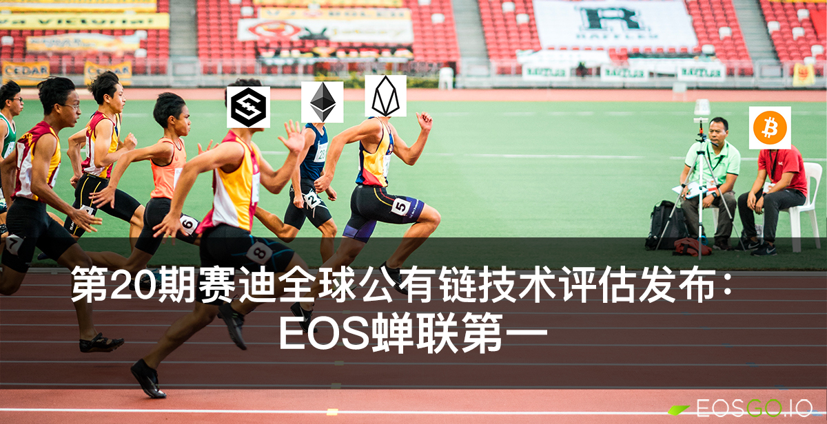 ccid-20-eos-confirmed-first-place-cn