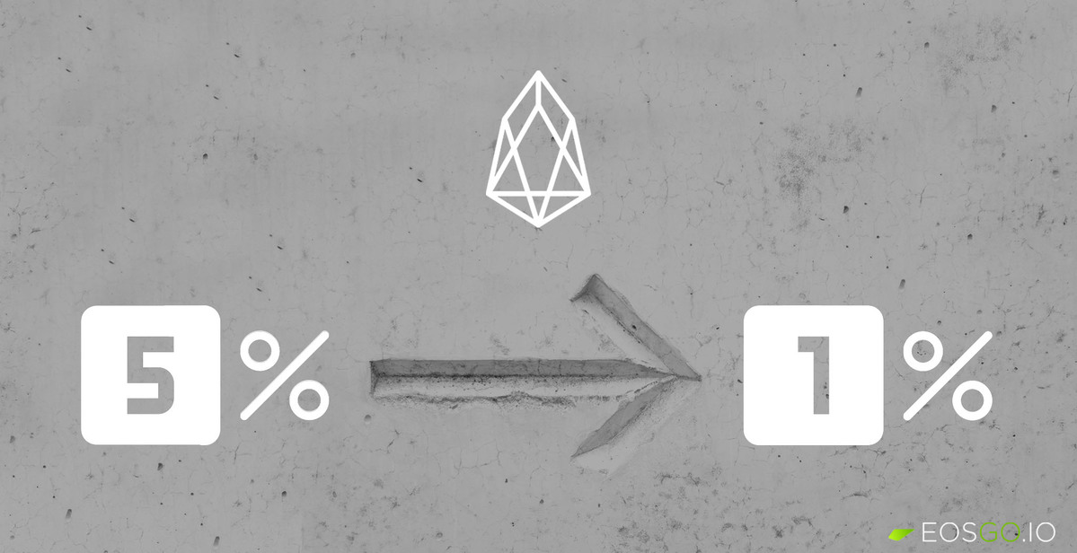 eos-inflation