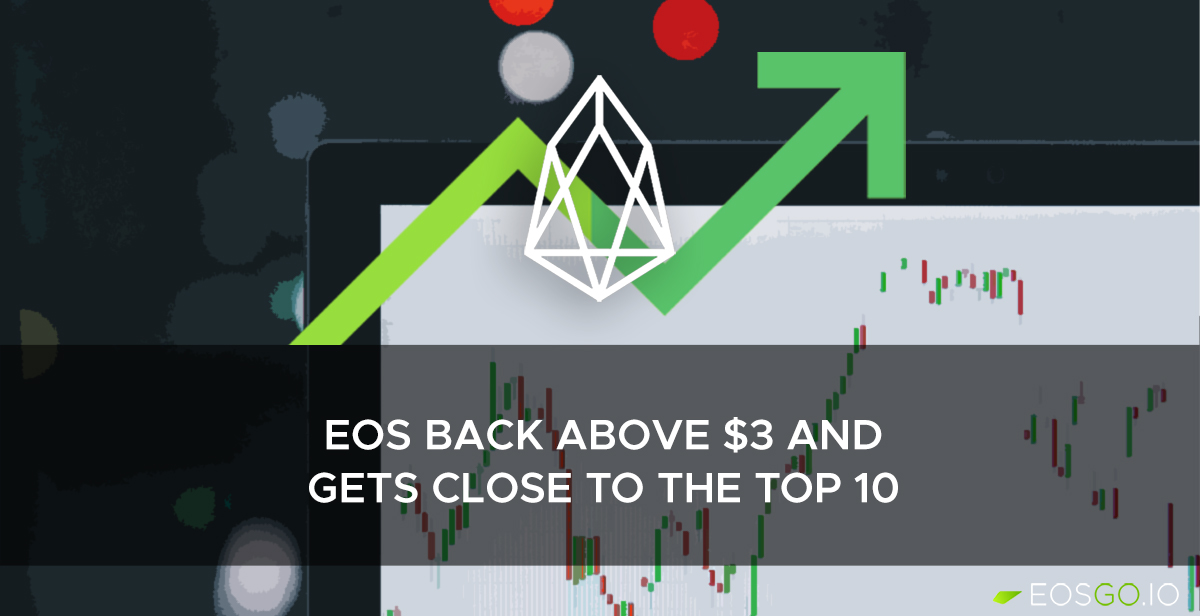 eos-back-above-3-close-to-top-10.jppg