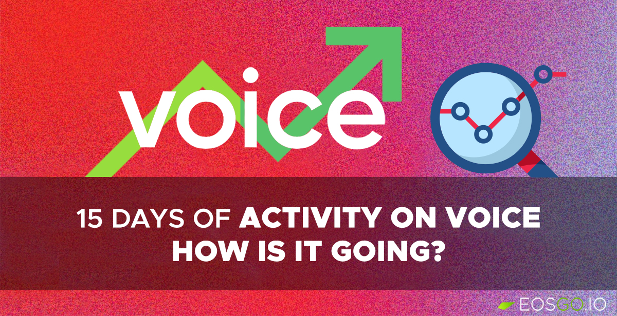 15-days-of-voice-how-is-it-going