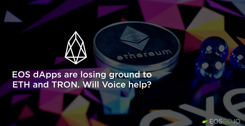 eos-dapps-losing-ground