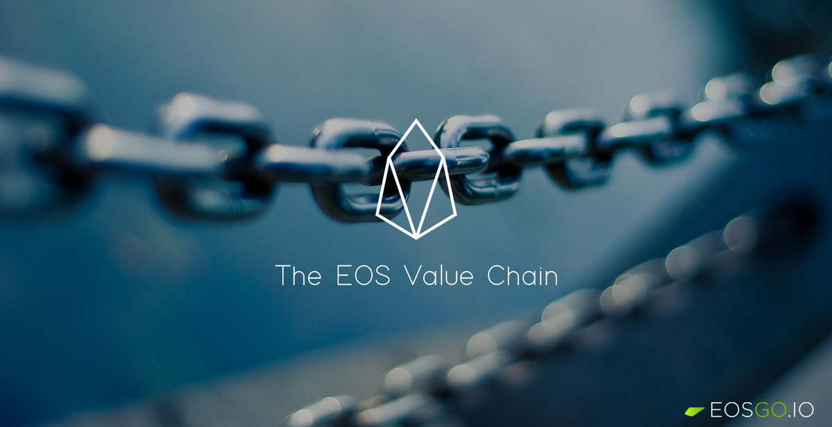 the-eos-value-chain-big