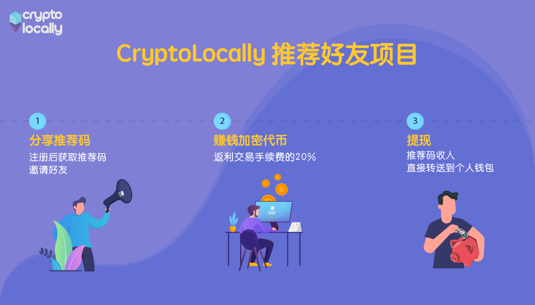 CryptoLocally-Referral-Program-2 Artboard CHN