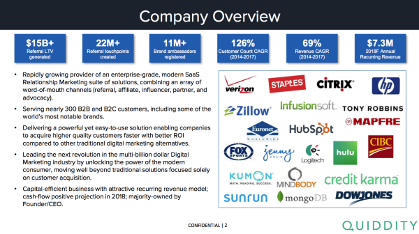 Company overview page of a CIM from a real deal