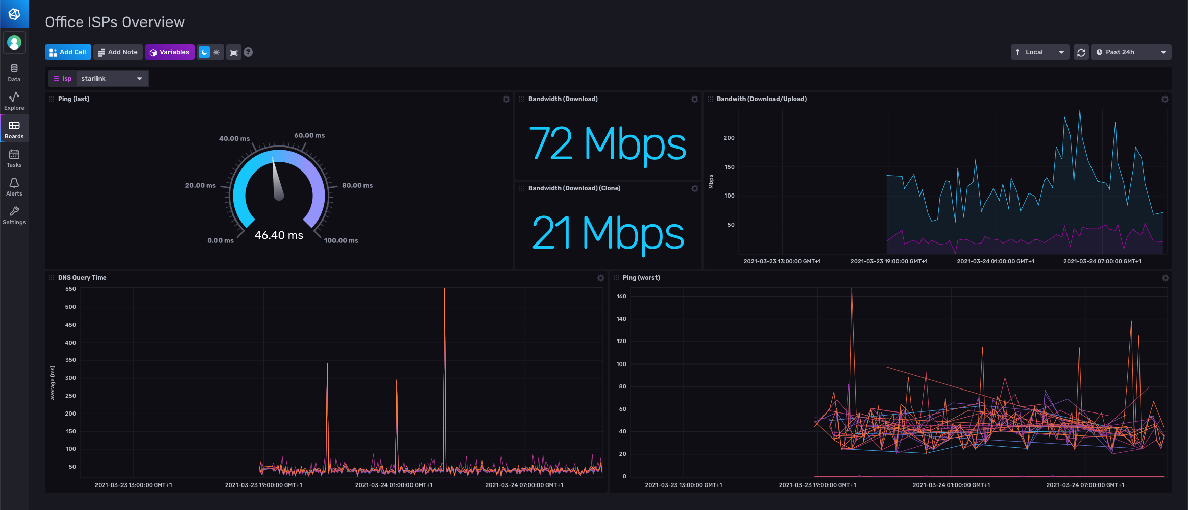 Starlink Dashboard