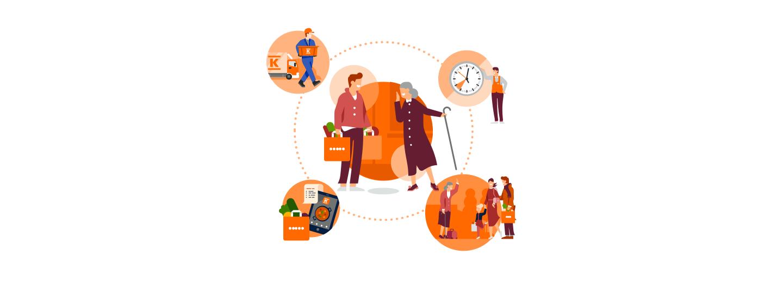 Butikshjälp för personer över 70 år och riskgrupper