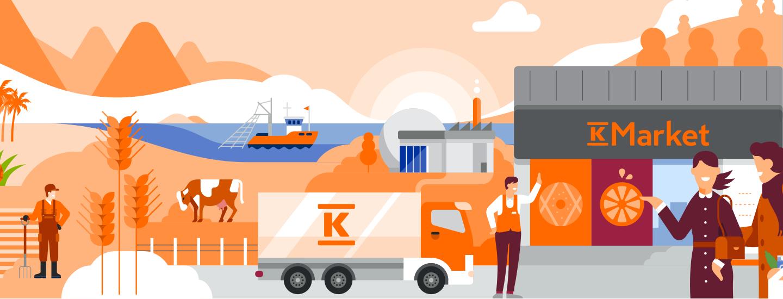 Tuotteiden jäljillä -sivusto kertoo tuotteiden alkuperästä ja reitistä K-kauppoihin