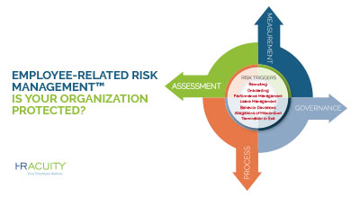 Employee-Related Risk Management-thumbnail