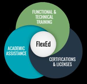 FlexEd Graphic
