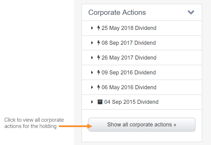 Corporate actions tab