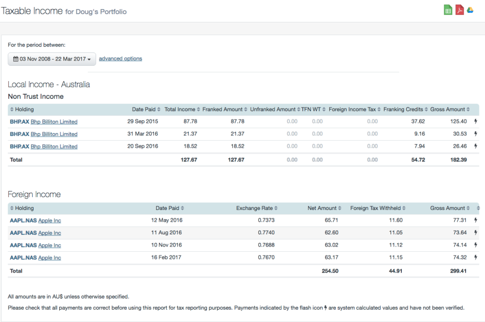 screenshot - Taxable Income Report