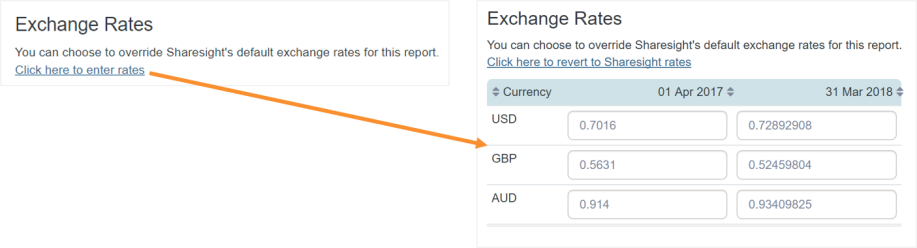 FIF report - exchange rates