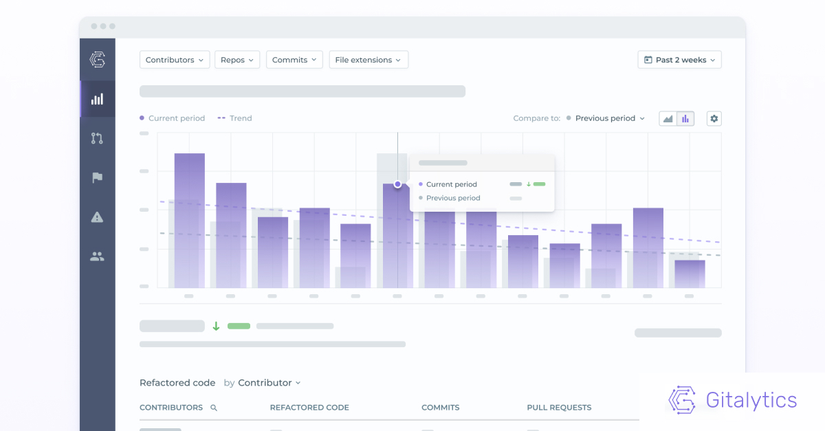 Gitalytics | Git analytics built for developers, teams, and