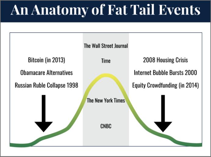 FatTailEvents-Chart-Mobile