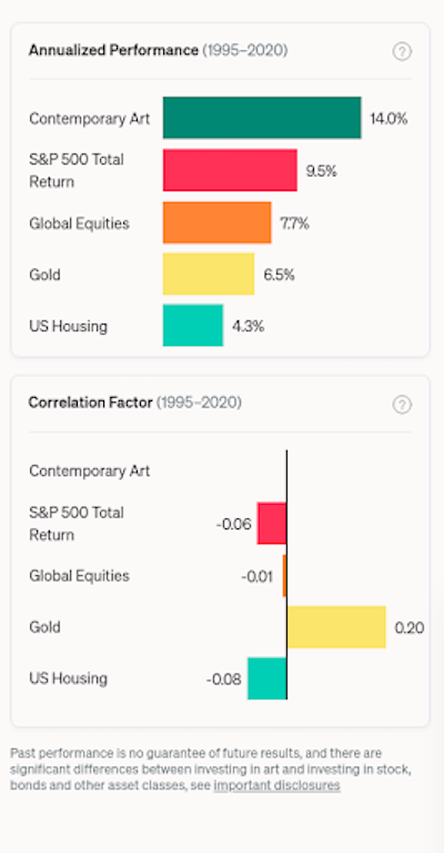graphs and charts colorful