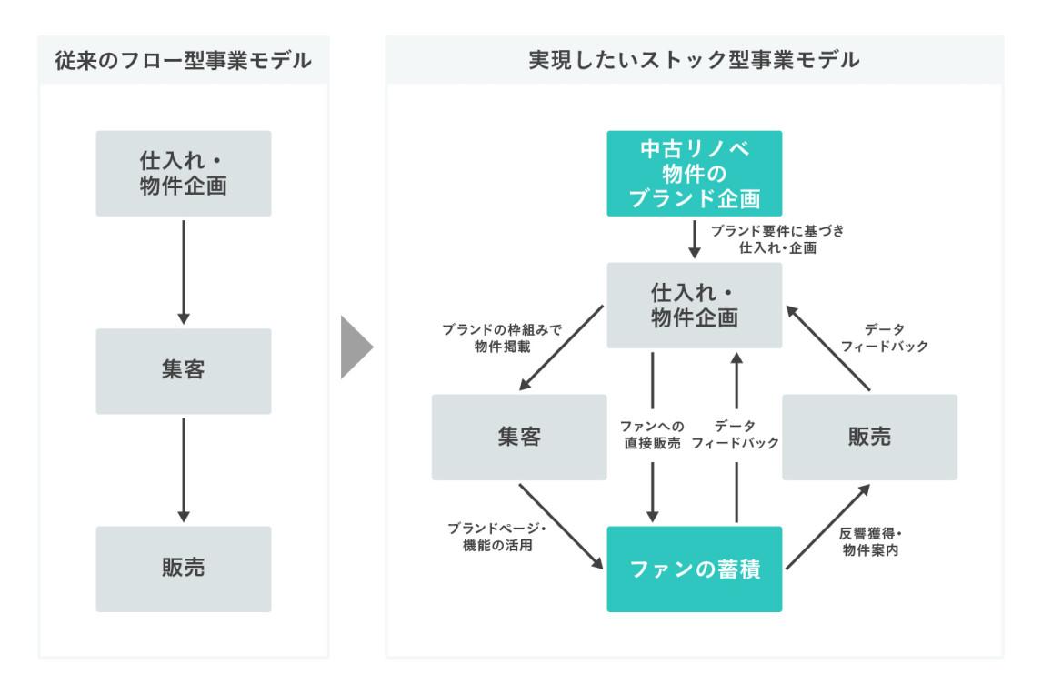 cwc diagram 02
