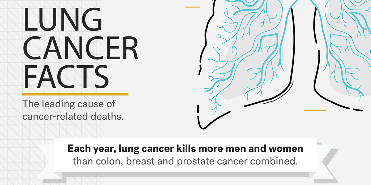 MBRPRO-000069-00-Rev-A-Infographic-Lung-Cancer-01.-CROPPED-v2