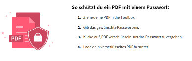 2019-08-05 PDF mit Passwort schützen