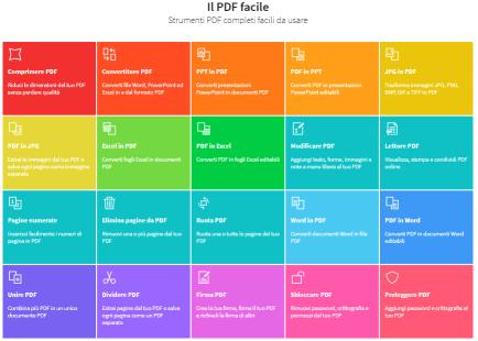 2019-10-04 - Come utilizzare i tool online di Smallpdf