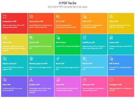 2018-12-12 - Convertire PDF in Word con Adobe – tutti i tool