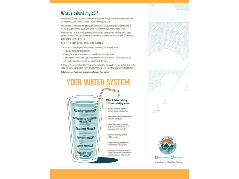 Colorado WaterWise – CW ValueOfWater 2