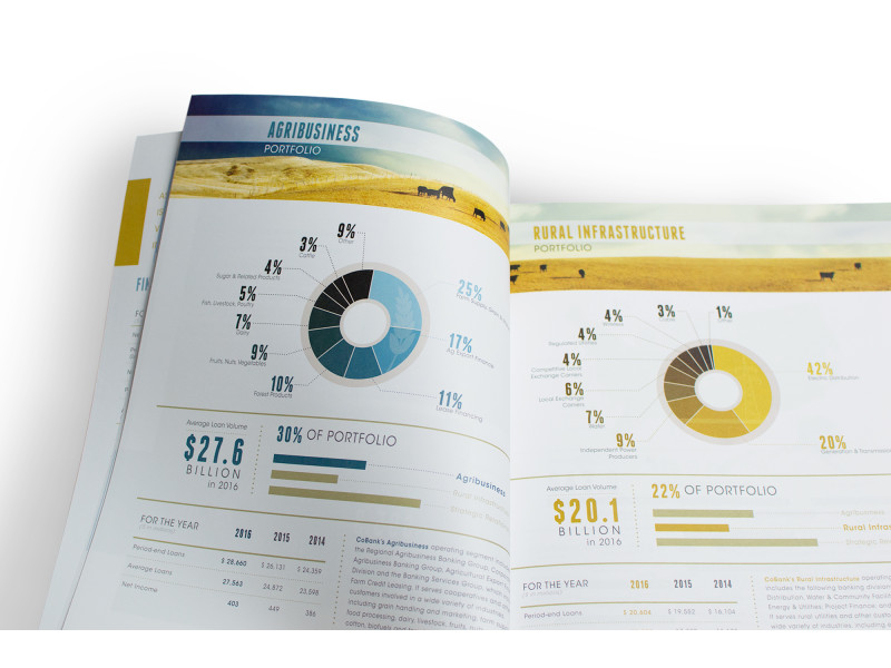 CoBank – 2016 Annual Report – Industry Portfolio Spread