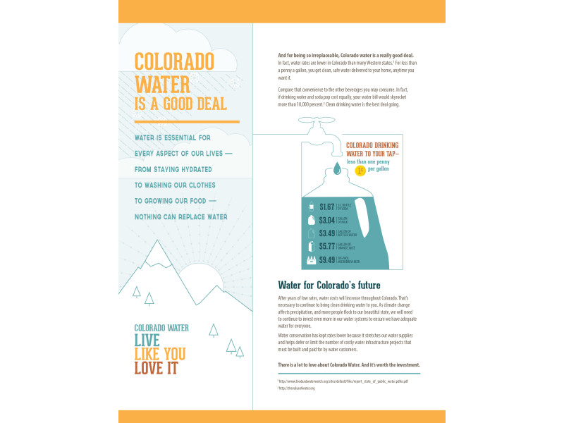 Colorado WaterWise – CW ValueOfWater 1