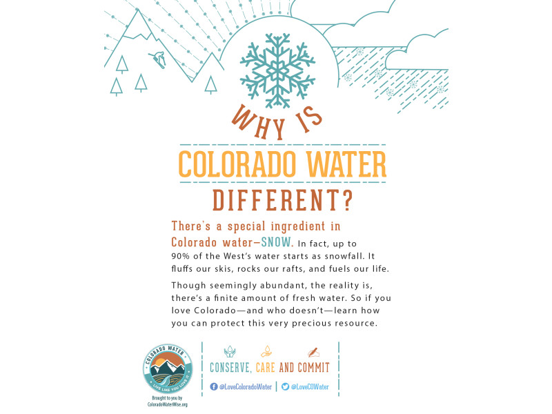 Colorado WaterWise – Print ad