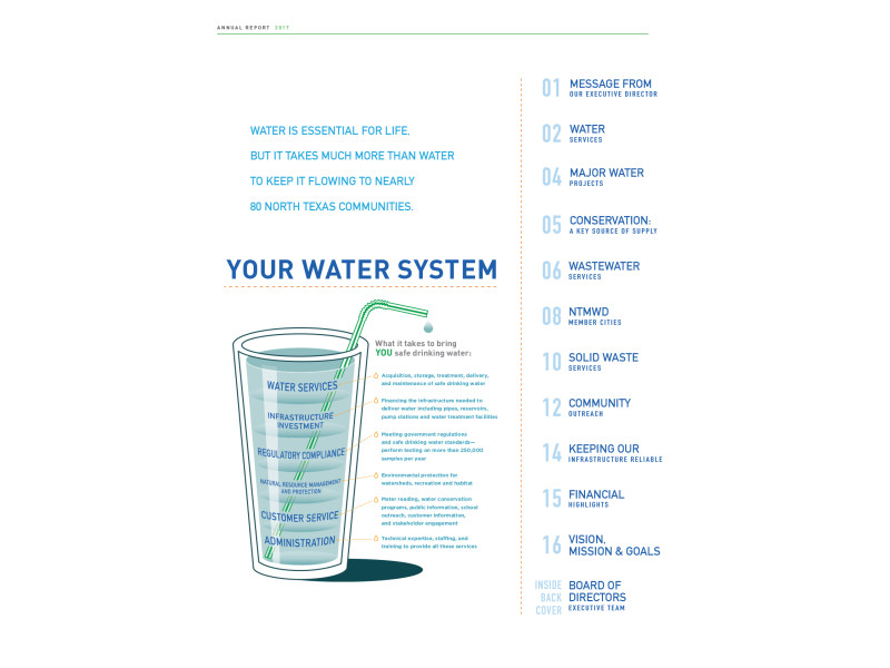North Texas Municipal Water District – Web Annual Report – Your Water System