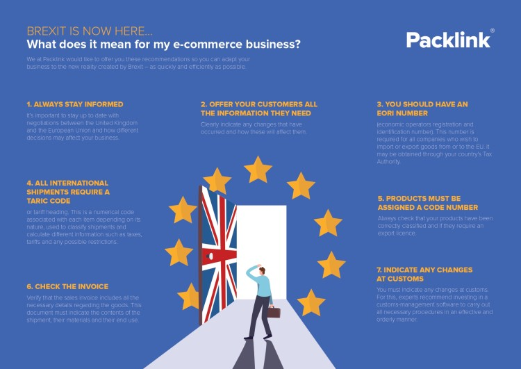 infographic ecommerce recommendations brexit