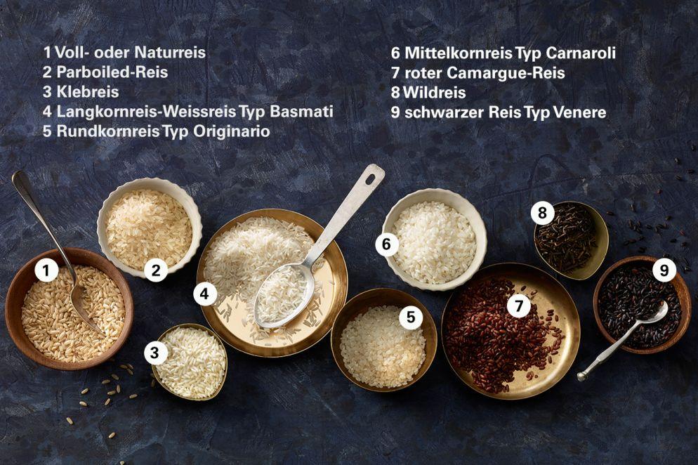 Die wichtigsten bei uns erhältlichen Reissorten