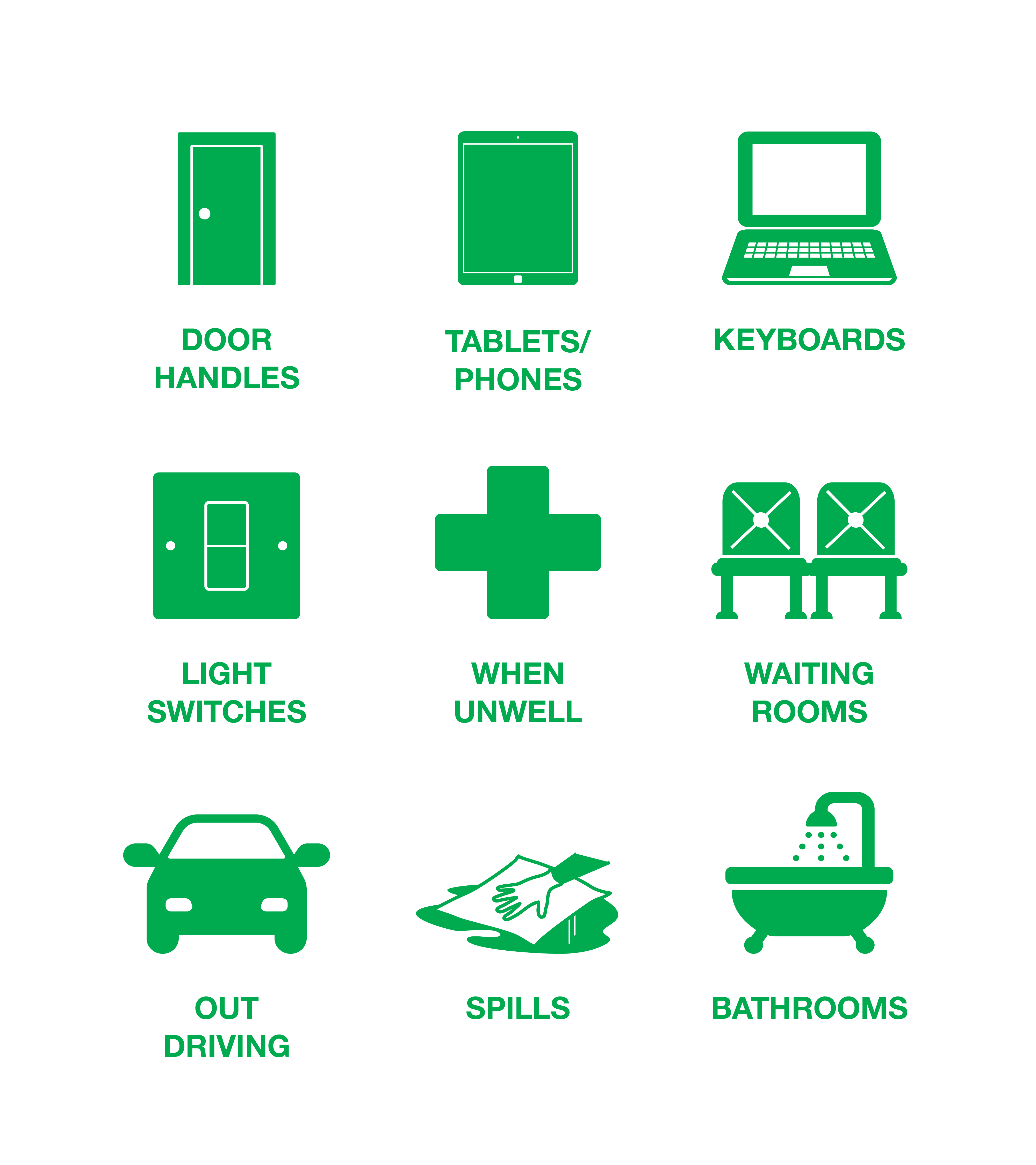 Surfaces and Equipment Icons