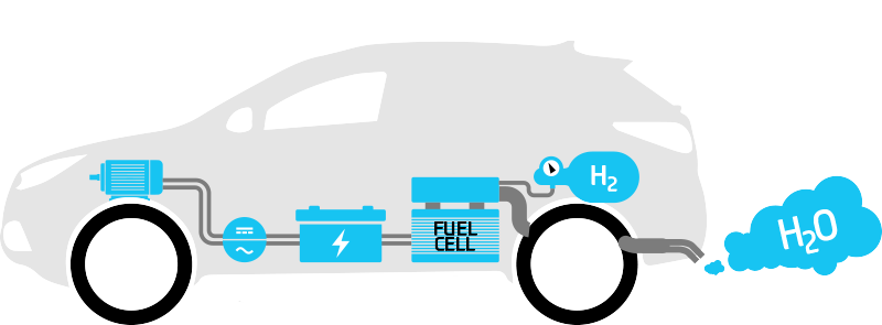 Fuel-Cell-ix35